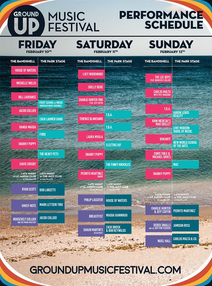 Ground UP set times
